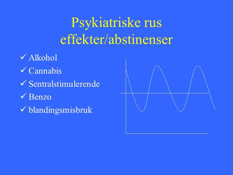 Psykiatriske rus effekter/abstinenser