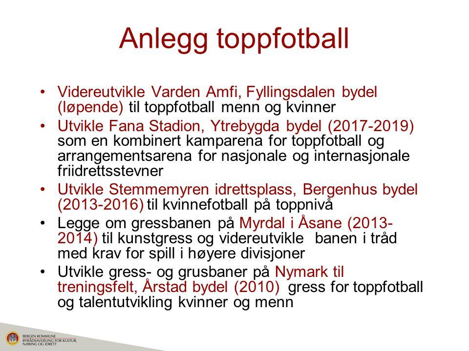 Anlegg toppfotball Videreutvikle Varden Amfi, Fyllingsdalen bydel (løpende) til toppfotball menn og kvinner.