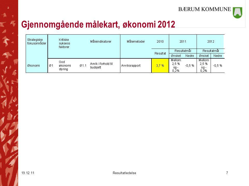 Gjennomgående målekart, økonomi 2012