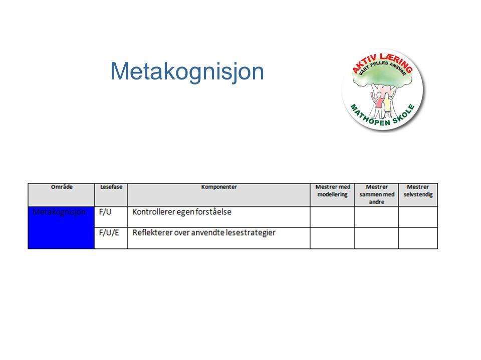 Metakognisjon Draftet har to komponenter for metakognisjon…