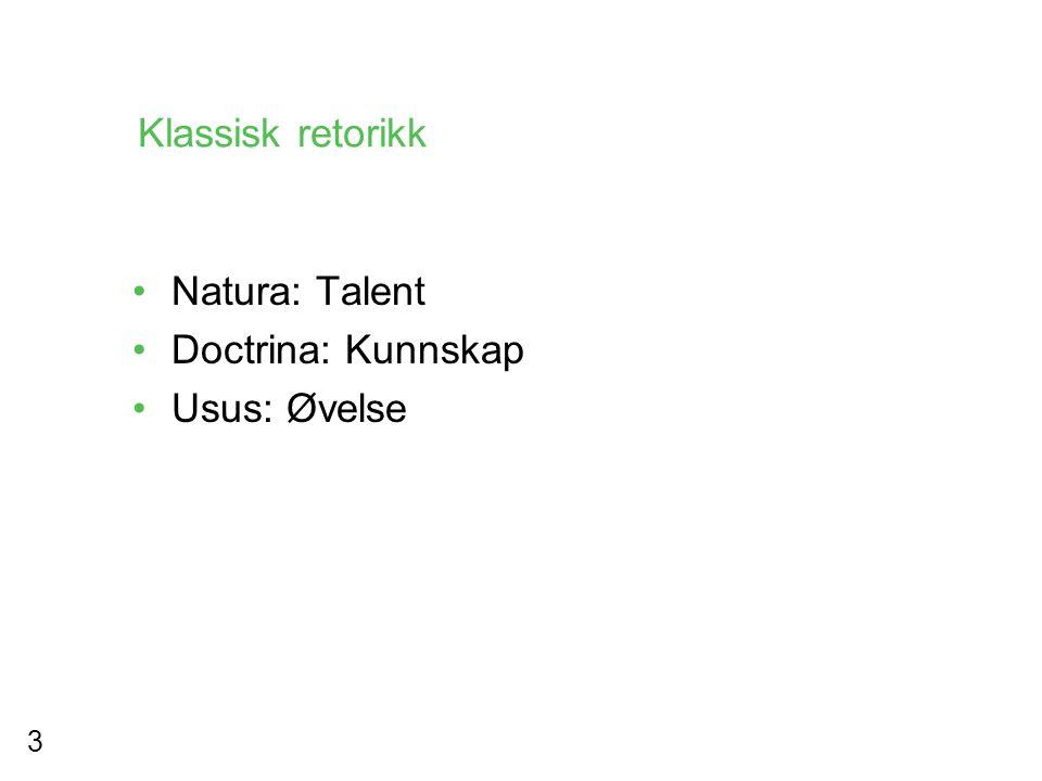 Klassisk retorikk Natura: Talent Doctrina: Kunnskap Usus: Øvelse