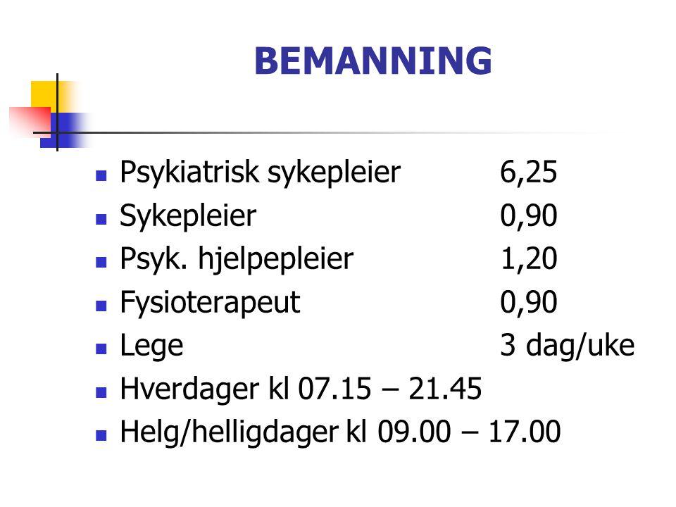 BEMANNING Psykiatrisk sykepleier 6,25 Sykepleier 0,90