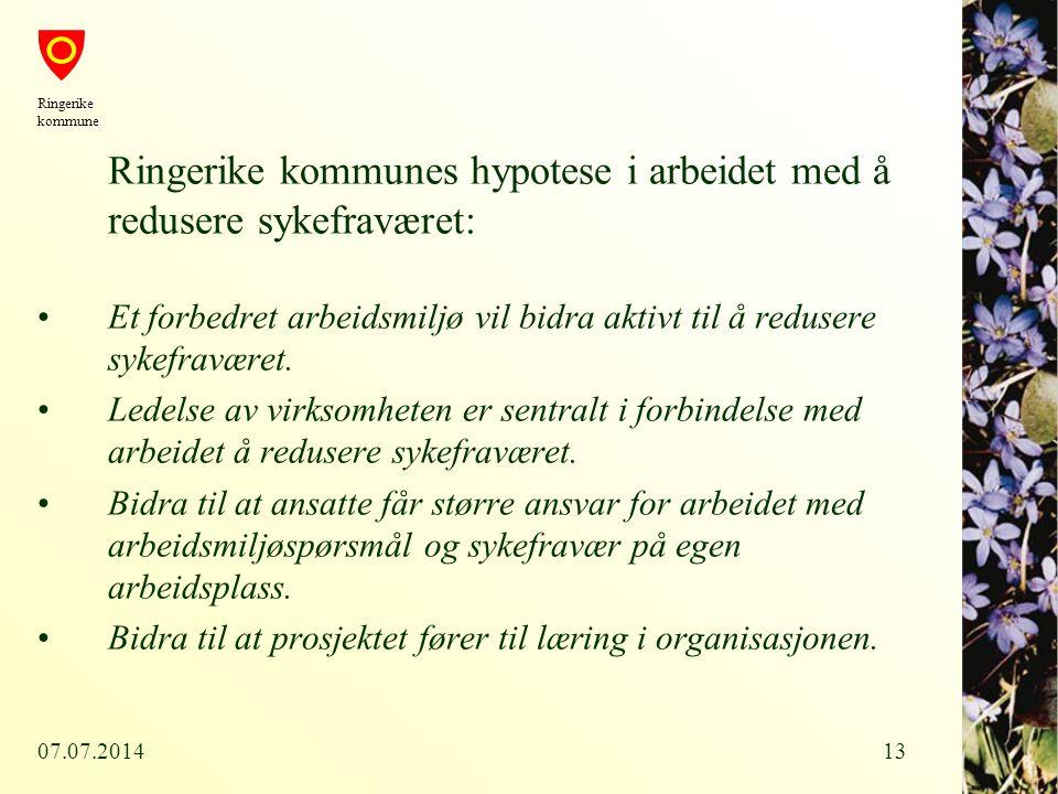 Ringerike kommunes hypotese i arbeidet med å redusere sykefraværet: