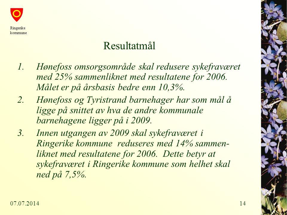 Ringerike kommune Resultatmål.