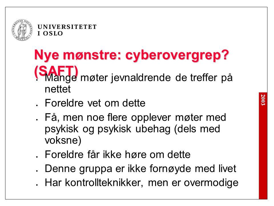 Nye mønstre: cyberovergrep (SAFT)