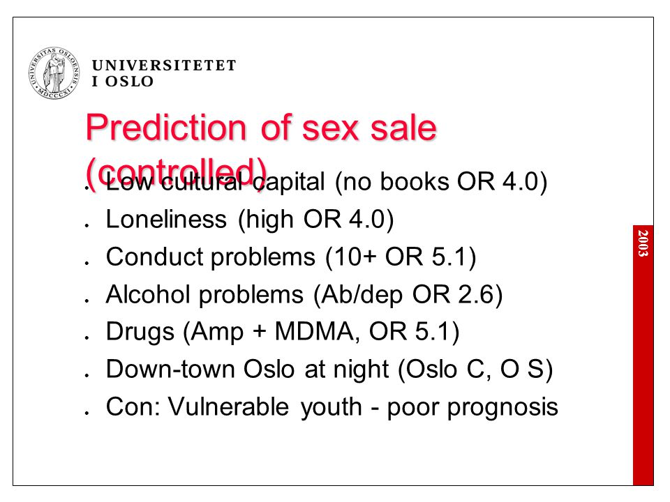 Prediction of sex sale (controlled)
