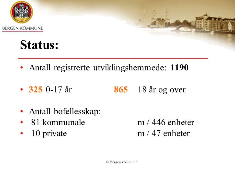 Status: Antall registrerte utviklingshemmede: 1190