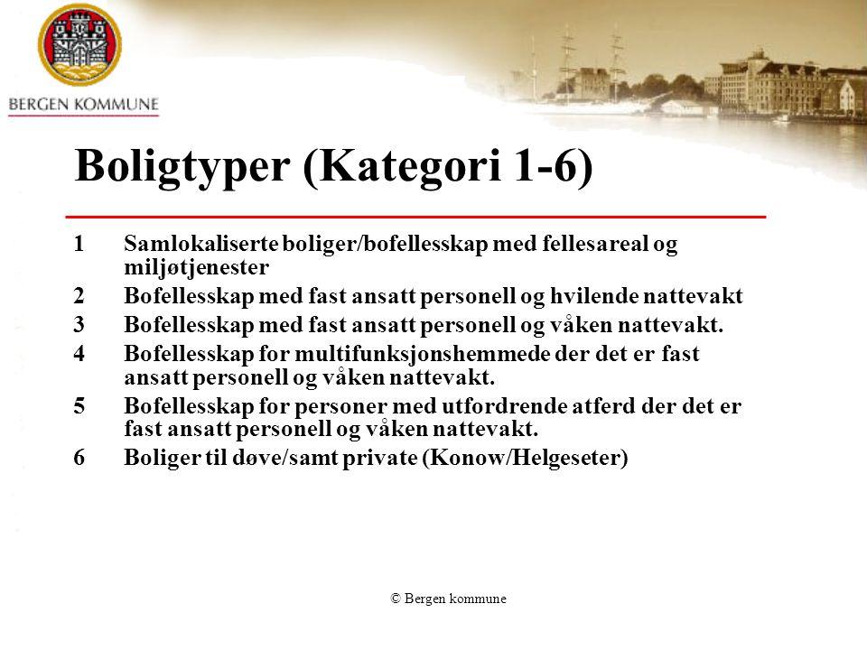 Boligtyper (Kategori 1-6)