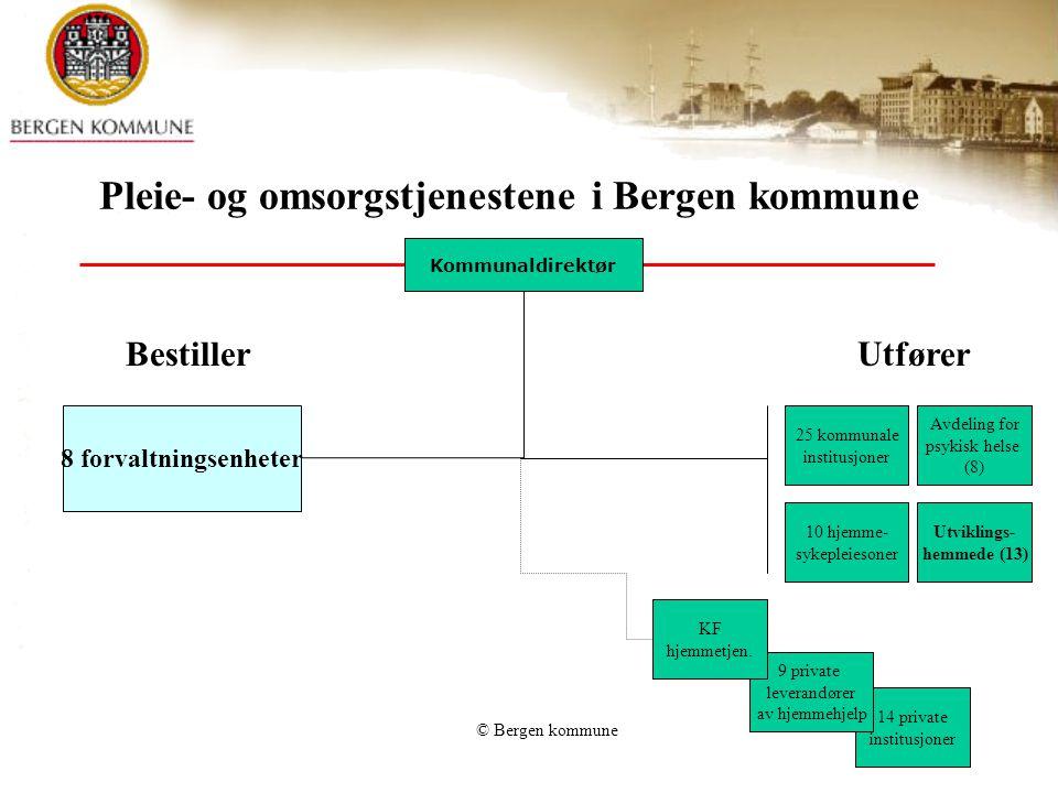 Pleie- og omsorgstjenestene i Bergen kommune