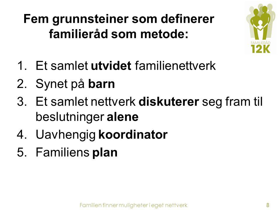 Fem grunnsteiner som definerer familieråd som metode: