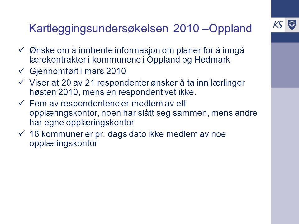 Kartleggingsundersøkelsen 2010 –Oppland