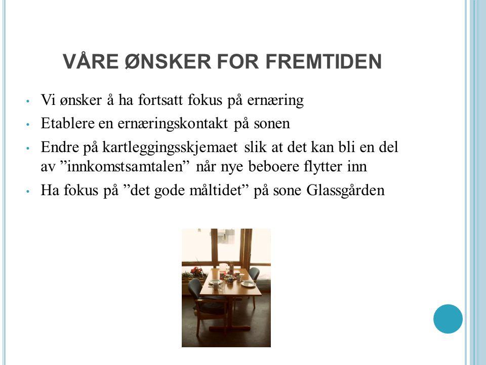VÅRE ØNSKER FOR FREMTIDEN