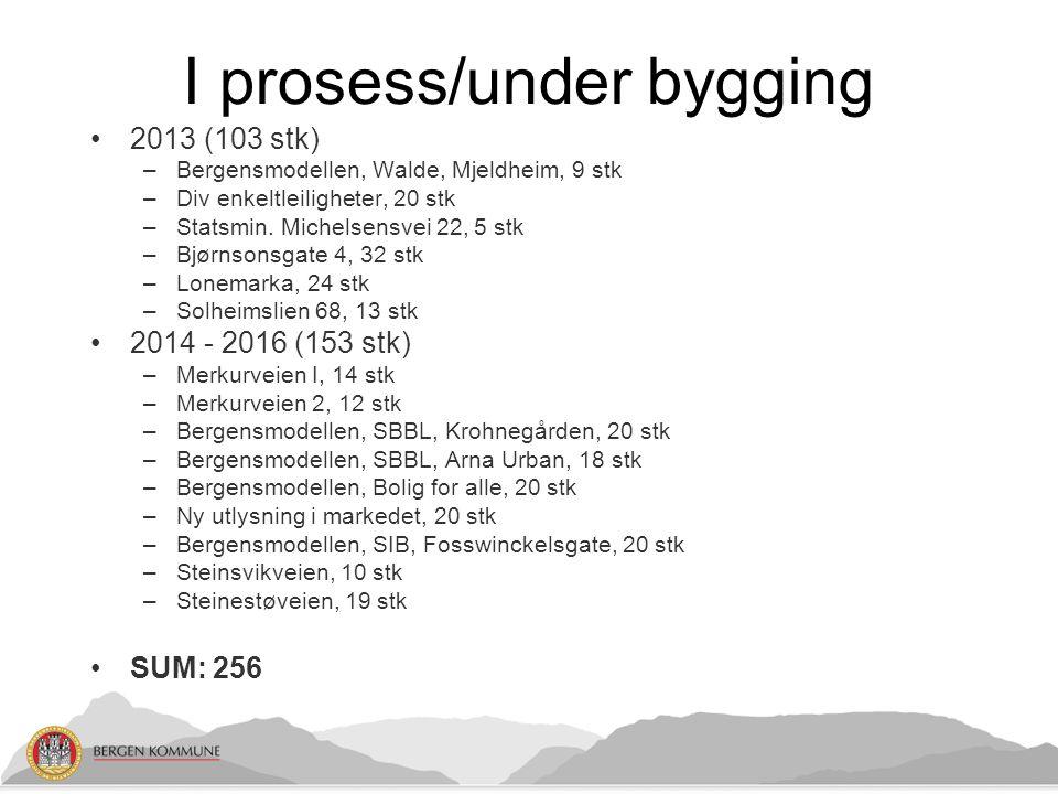 I prosess/under bygging
