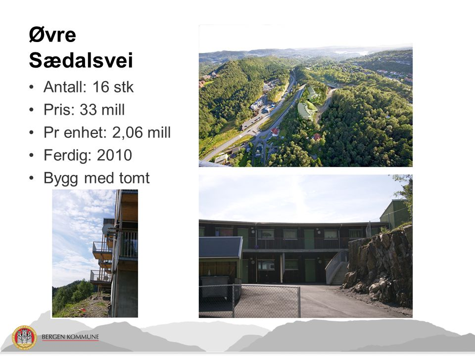 Øvre Sædalsvei Antall: 16 stk Pris: 33 mill Pr enhet: 2,06 mill