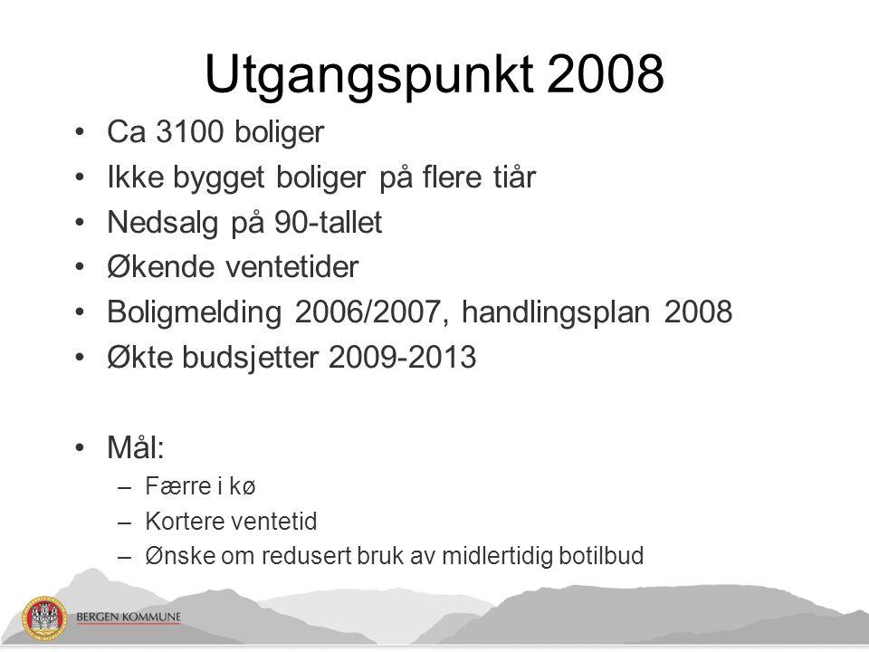 Utgangspunkt 2008 Ca 3100 boliger Ikke bygget boliger på flere tiår