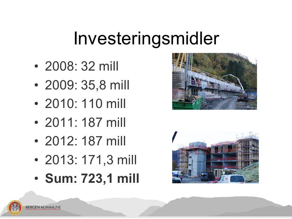 Investeringsmidler 2008: 32 mill 2009: 35,8 mill 2010: 110 mill