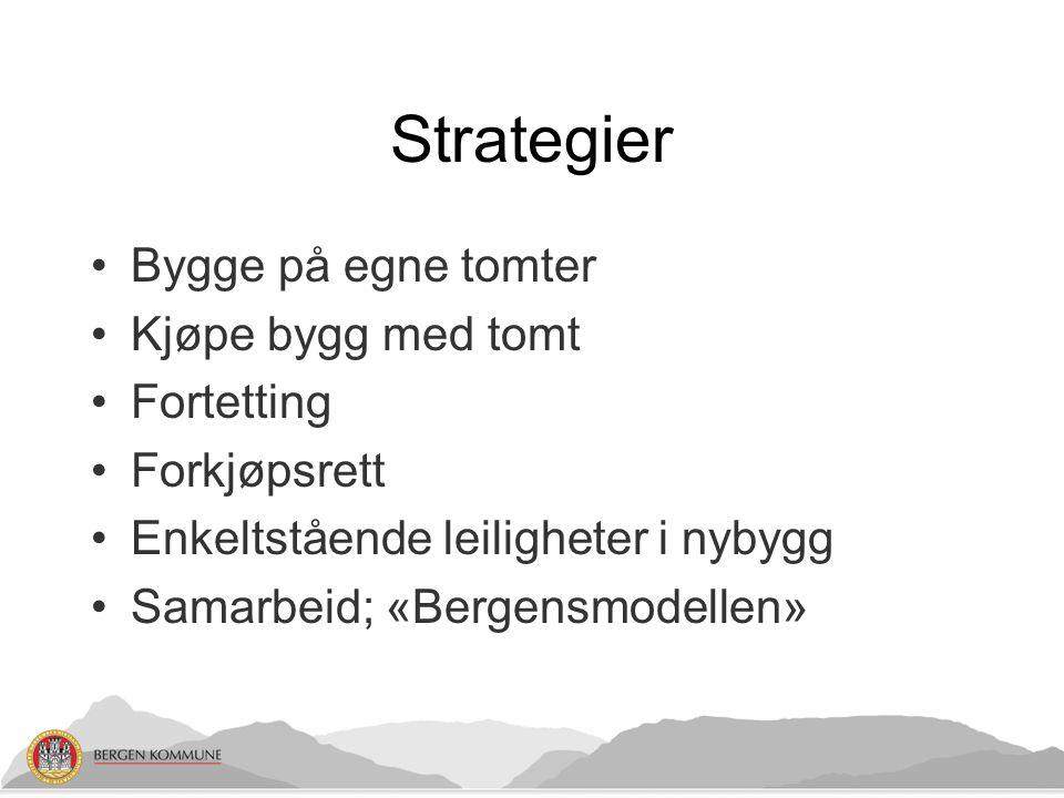 Strategier Bygge på egne tomter Kjøpe bygg med tomt Fortetting