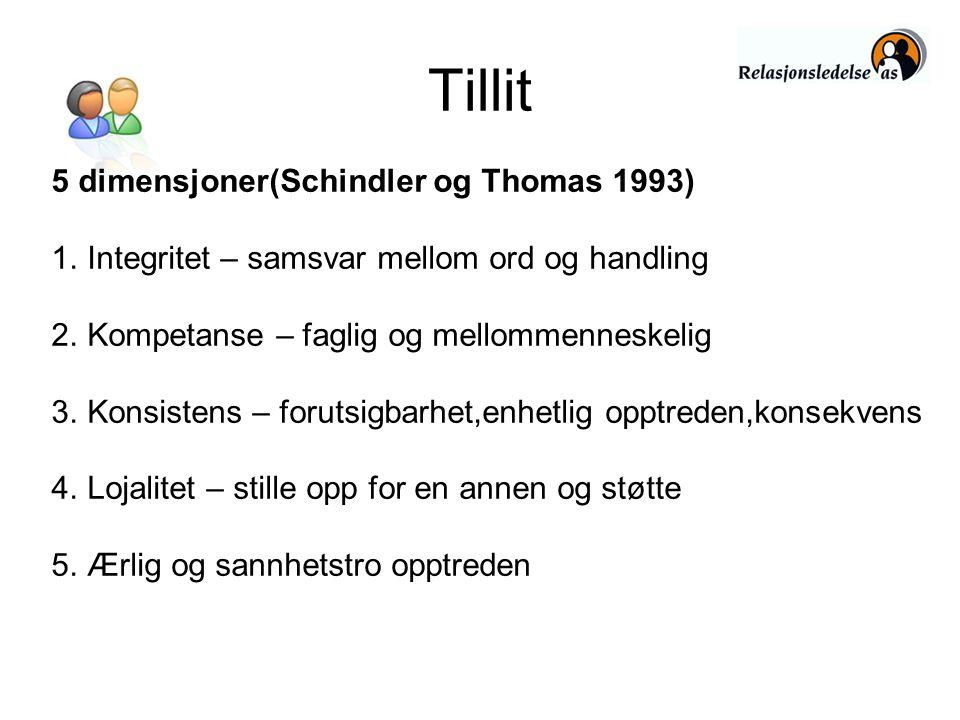 Tillit 5 dimensjoner(Schindler og Thomas 1993)