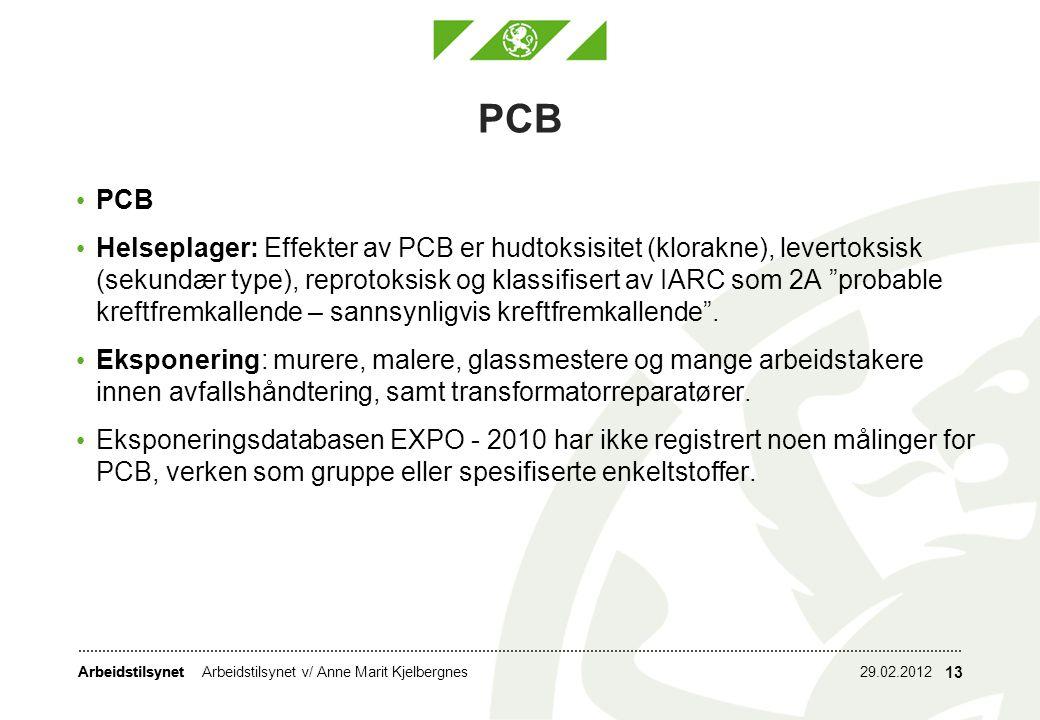 PCB PCB.