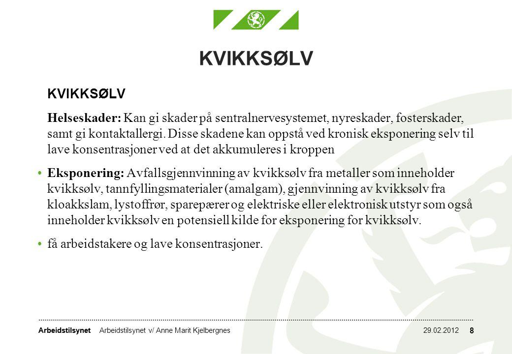 KVIKKSØLV KVIKKSØLV.