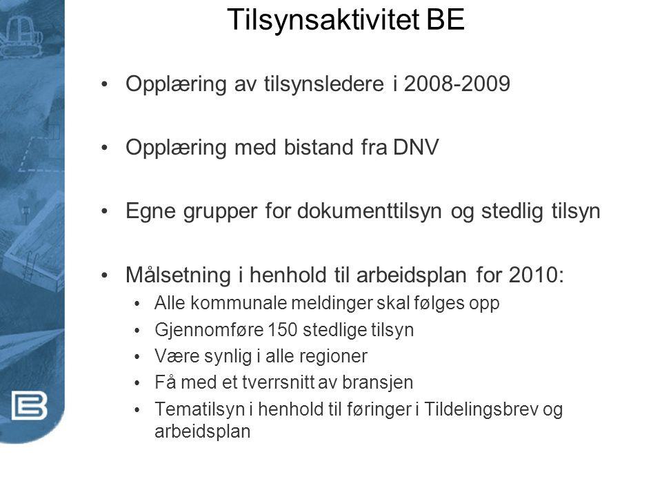 Tilsynsaktivitet BE Opplæring av tilsynsledere i 2008-2009