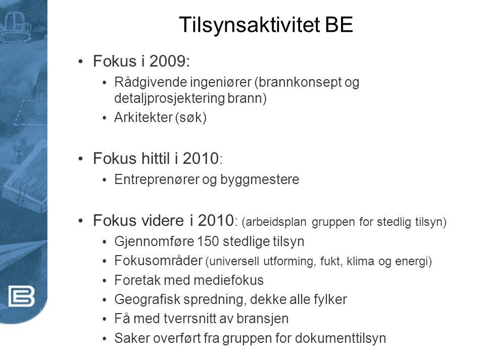 Tilsynsaktivitet BE Fokus i 2009: Fokus hittil i 2010: