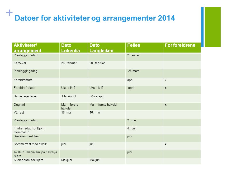 Datoer for aktiviteter og arrangementer 2014