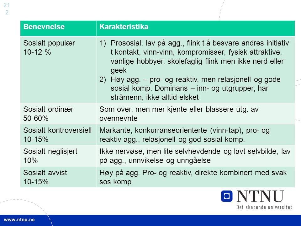 Benevnelse Karakteristika. Sosialt populær. 10-12 %