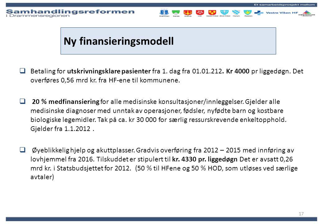 Ny finansieringsmodell