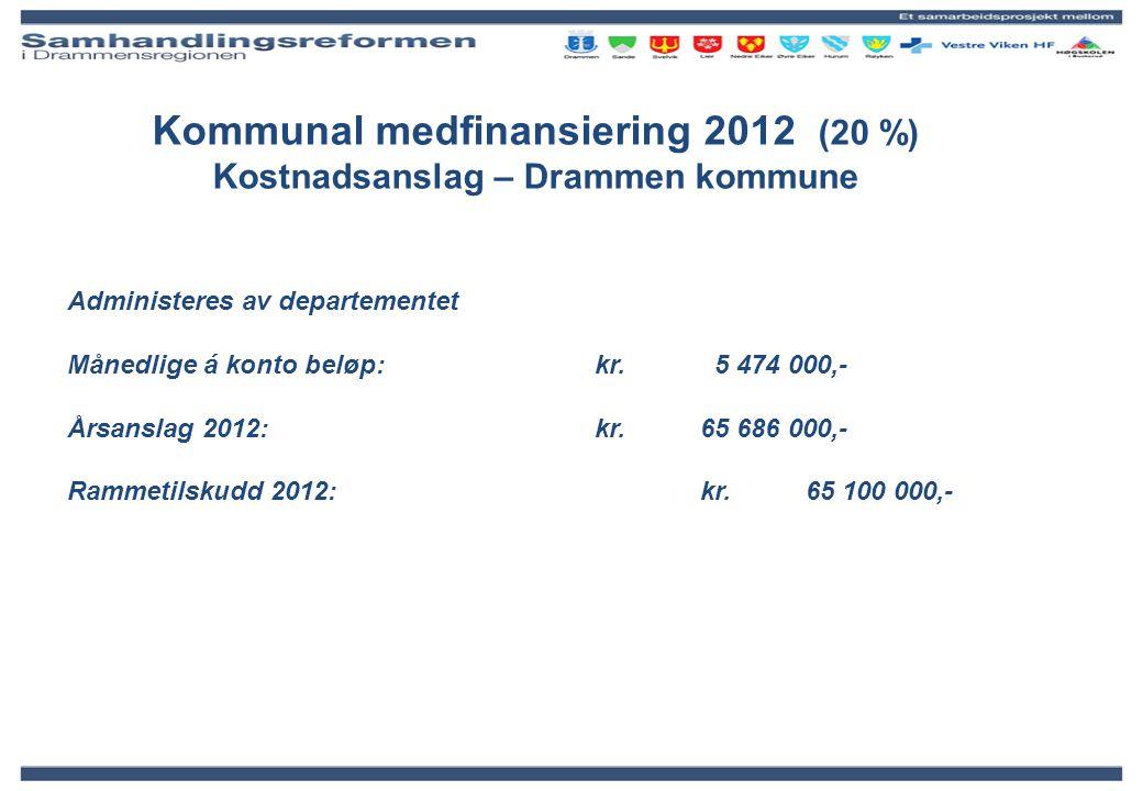 Kommunal medfinansiering 2012 (20 %) Kostnadsanslag – Drammen kommune