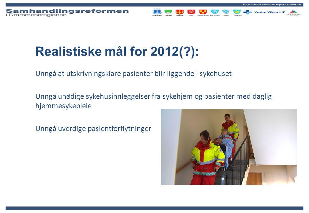 Realistiske mål for 2012( ):