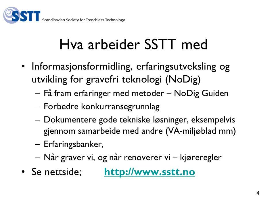 Hva arbeider SSTT med Informasjonsformidling, erfaringsutveksling og utvikling for gravefri teknologi (NoDig)