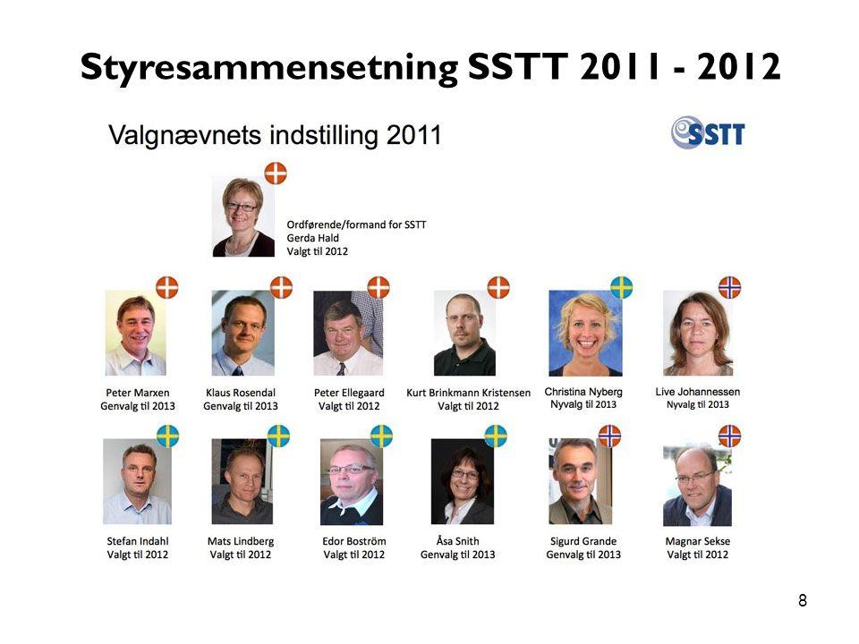 Styresammensetning SSTT 2011 - 2012