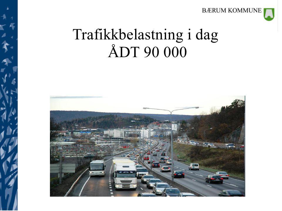 Trafikkbelastning i dag