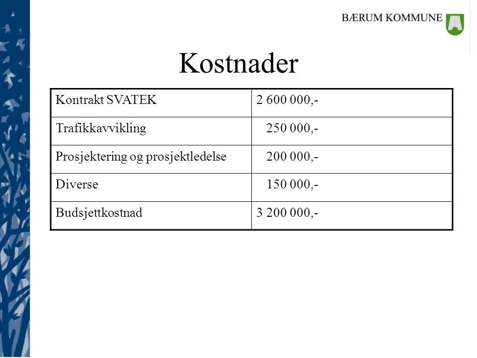 Kostnader Kontrakt SVATEK 2 600 000,- Trafikkavvikling 250 000,-
