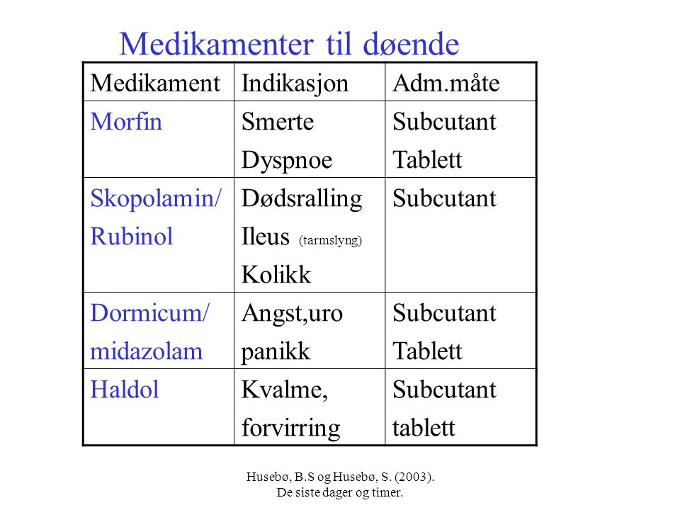 Medikamenter til døende