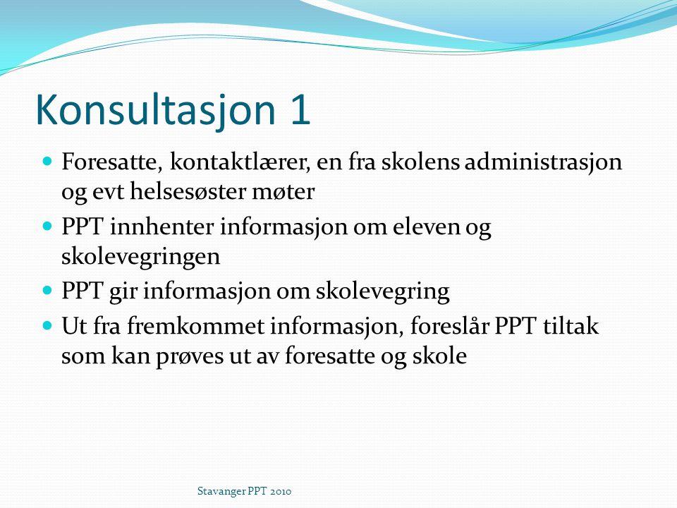 Konsultasjon 1 Foresatte, kontaktlærer, en fra skolens administrasjon og evt helsesøster møter.