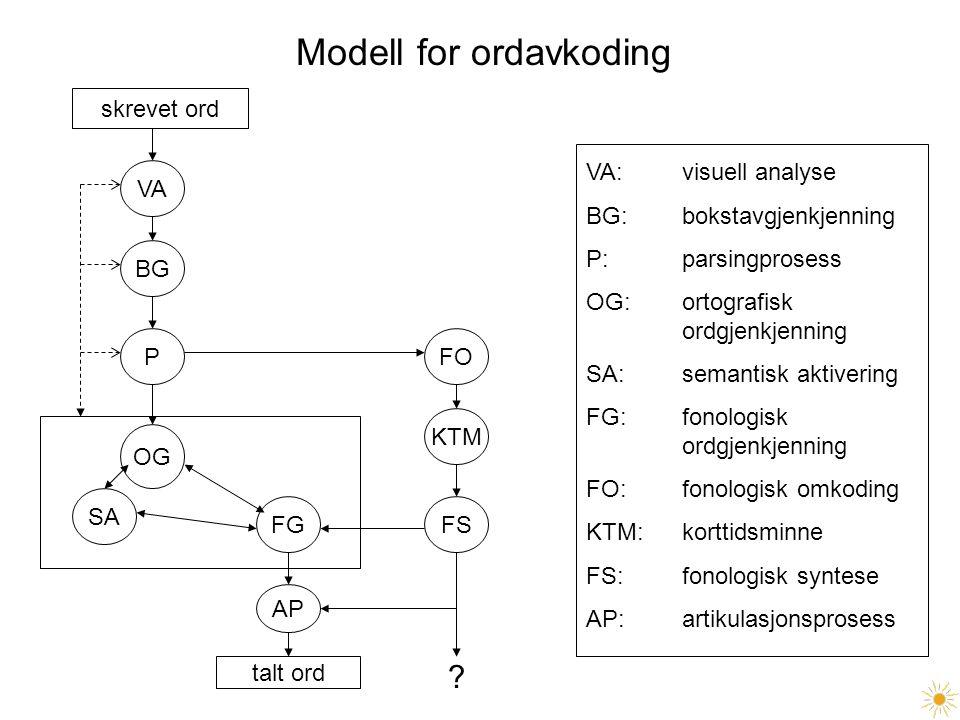 Modell for ordavkoding