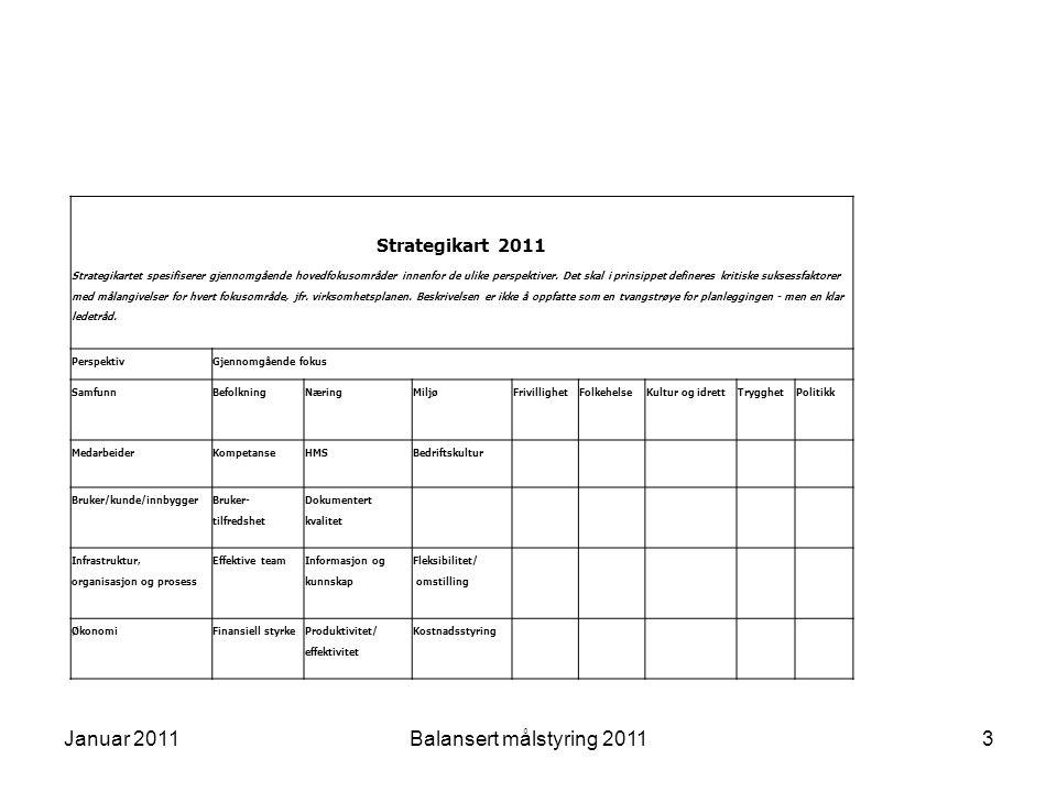 Januar 2011 Balansert målstyring 2011 Strategikart 2011