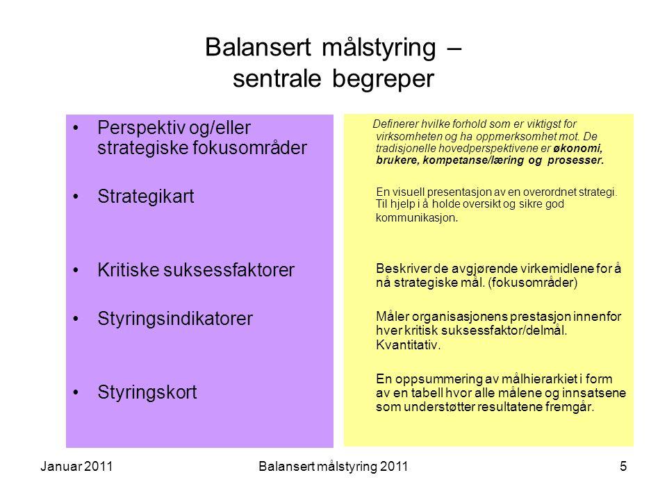 Balansert målstyring – sentrale begreper
