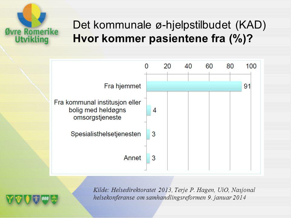 Det kommunale ø-hjelpstilbudet (KAD) Hvor kommer pasientene fra (%)