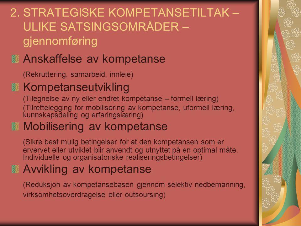 Anskaffelse av kompetanse (Rekruttering, samarbeid, innleie)