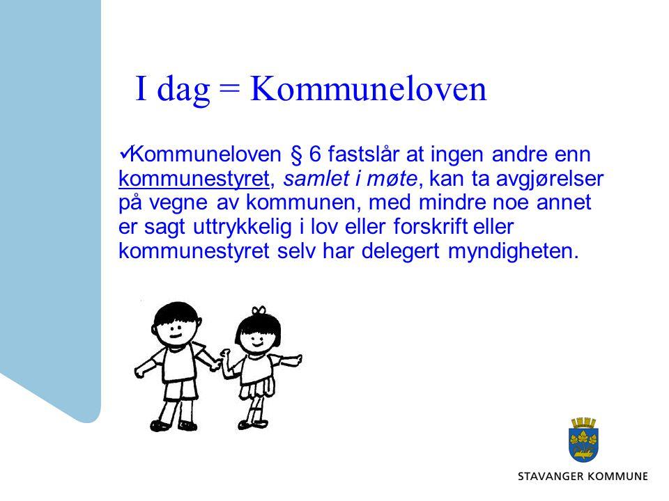 I dag = Kommuneloven