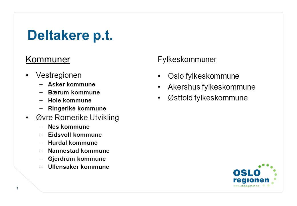 Deltakere p.t. Kommuner Vestregionen Øvre Romerike Utvikling