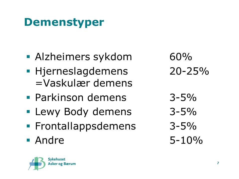 Demenstyper Alzheimers sykdom 60%