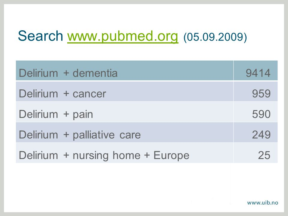 Search www.pubmed.org (05.09.2009)