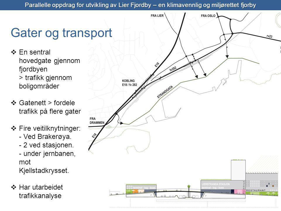 Parallelle oppdrag for utvikling av Lier Fjordby – en klimavennlig og miljørettet fjorby