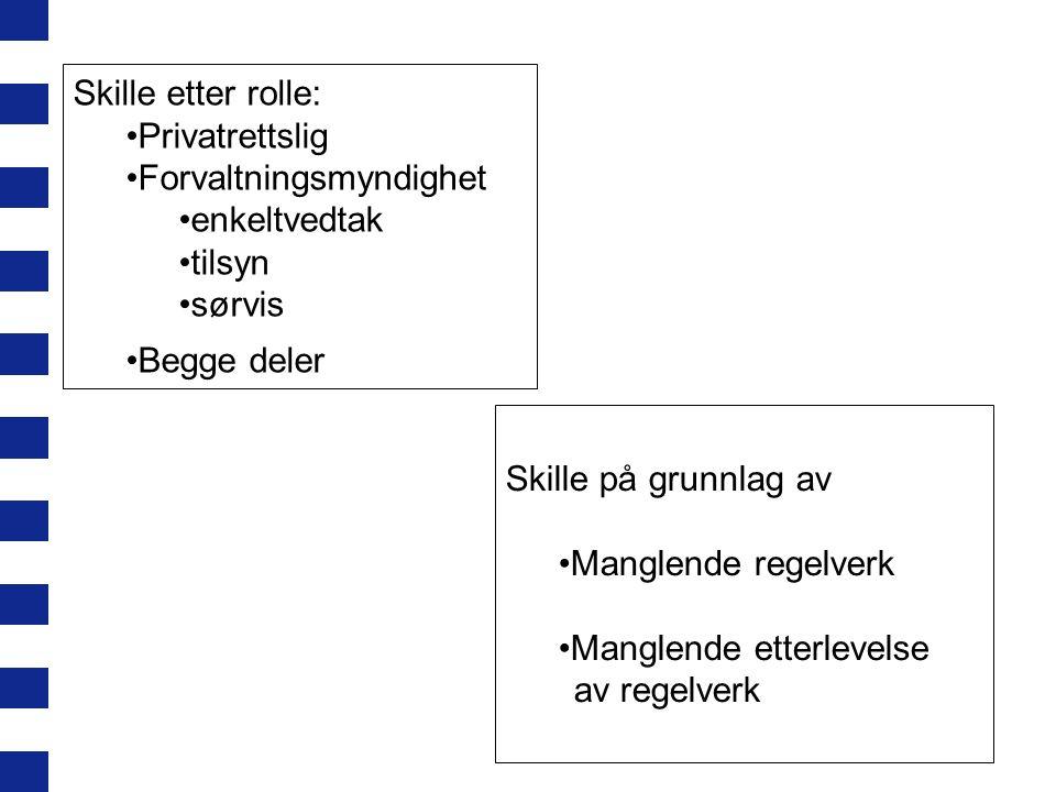 Skille etter rolle: Privatrettslig. Forvaltningsmyndighet. enkeltvedtak. tilsyn. sørvis. Begge deler.