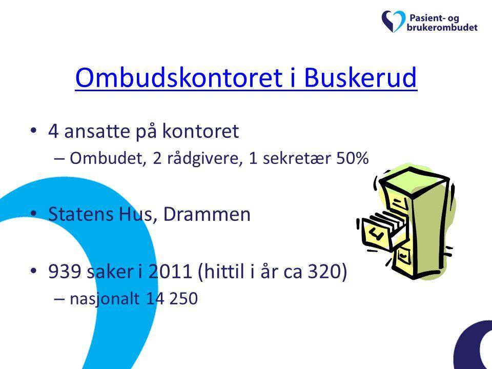 Ombudskontoret i Buskerud