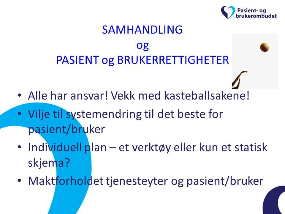 SAMHANDLING og PASIENT og BRUKERRETTIGHETER